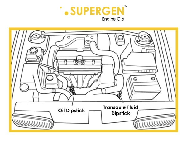 Diagram of car engine with oil dipstick and transaxle fluid dipstick